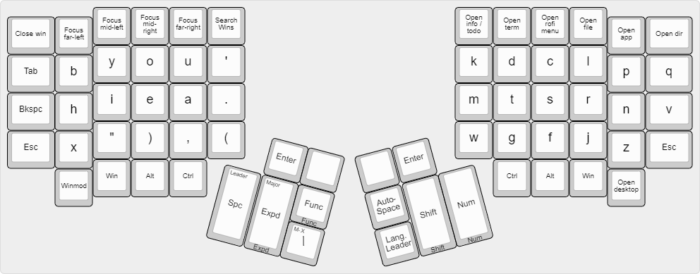 /pages/keyboard-layouts/base-layer.png