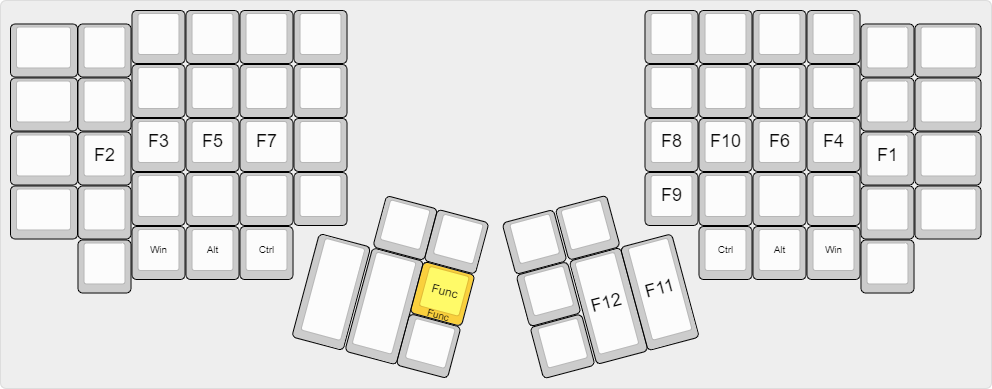 /pages/keyboard-layouts/function-key-layer.png