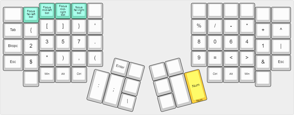 /pages/keyboard-layouts/number-layer.png